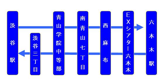 渋谷駅-六本木駅間で終夜バスの試験運行を開始|東京都