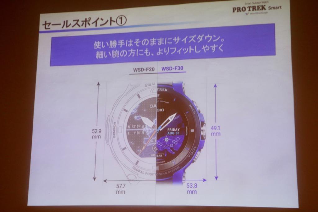 WSD-F30はコンパクト化を重点に置いて開発