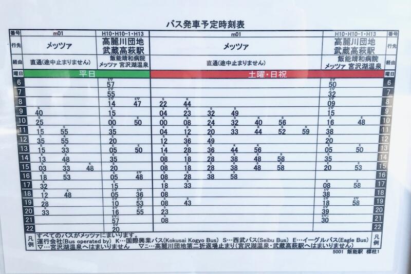 飯能駅北口1番バス停メッツァ行き時刻表(2019年3月時点)