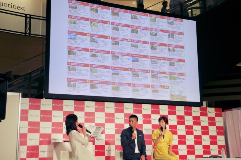 "All 47 city walk tours that can be enjoyed at ""Buratsu Tokyo Sanpo"""
