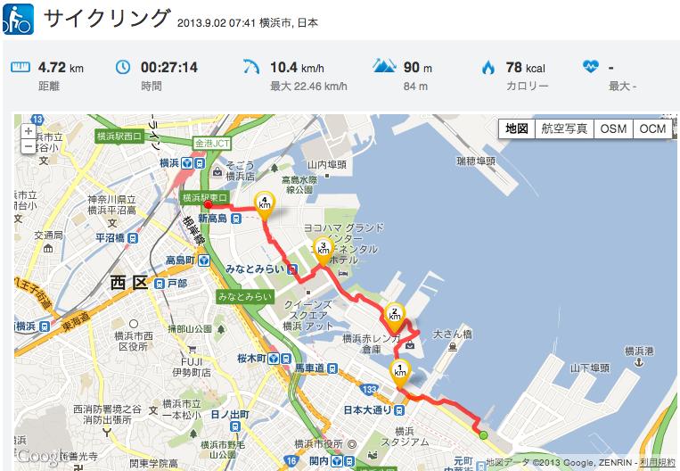 sanpopo Tokyoさんのアクティビティ 2013.9.02 サイクリング 4.72 km 00 27 14
