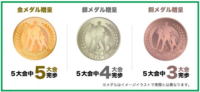 大会完歩証・大会記念メダル|TOKYOウオーク2013