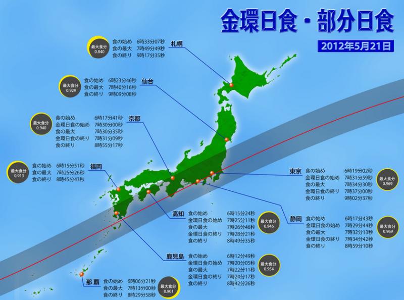 次回は2030年!5月21日朝に日本各地で金環日食が見れます。