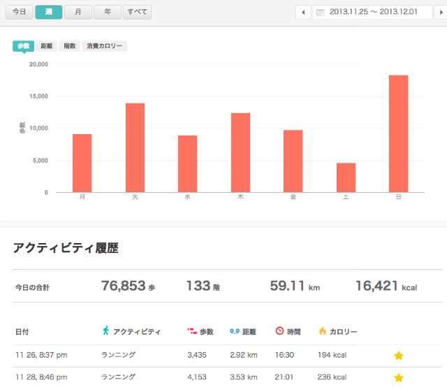 Fitbitでアクティビティを記録