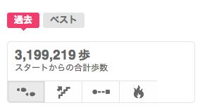 Fitbit東京散歩歩数