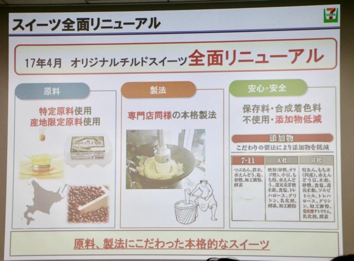 セブンスイーツアンバサダー限定!「新スイーツ試食イベント」