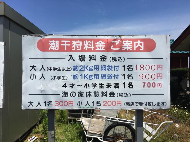 富津海岸潮干狩り料金表