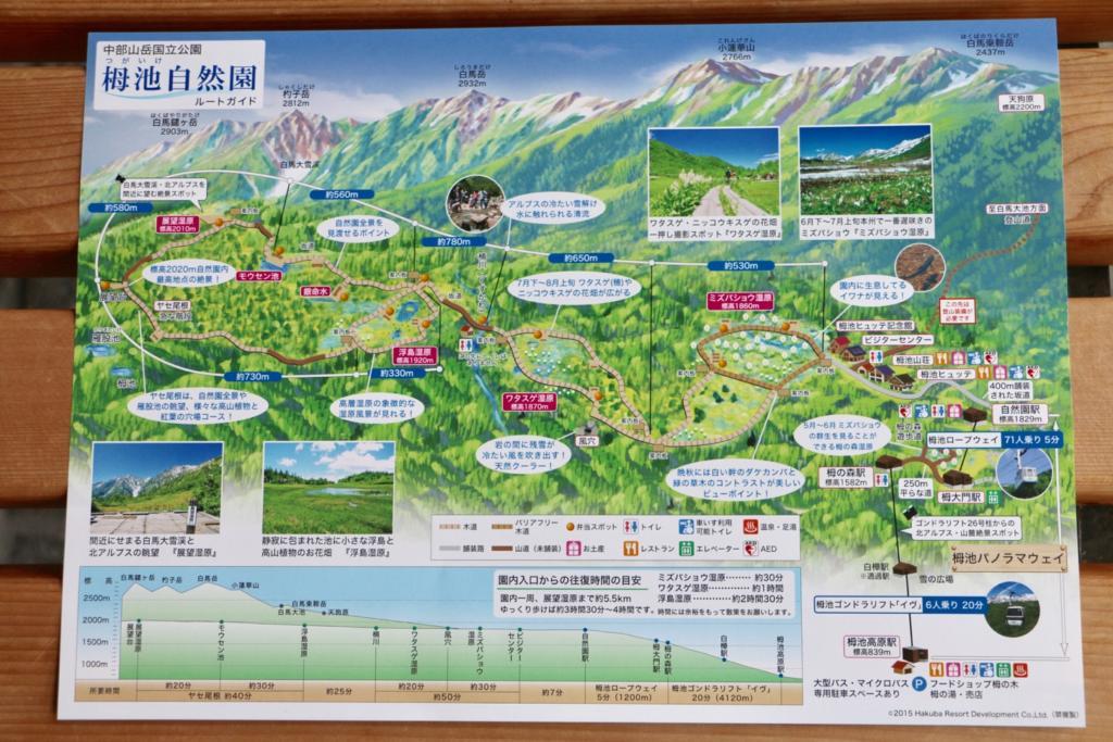栂池自然公園マップ