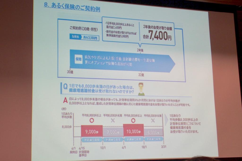 Total XNUM X yen is cash back