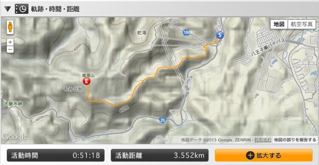 YAMAP|活動記録「稲荷山コーストレイルラン」