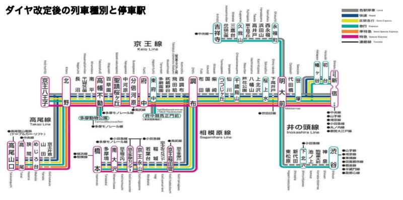 東京マラソン出場者はご注意を!来年2月京王線・井の頭線のダイヤが大幅改定
