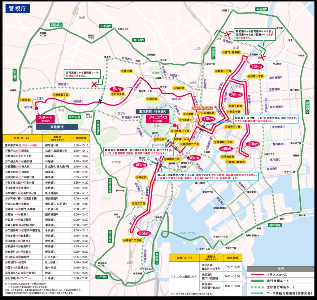 東京マラソン交通規制