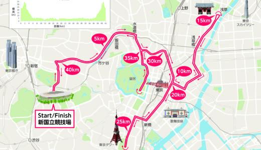 東京オリンピック2020のマラソンコース・競歩コースが決定